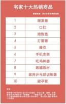 """拼多多发""""宅家十大热销商品""""榜单:理发器排第一"""
